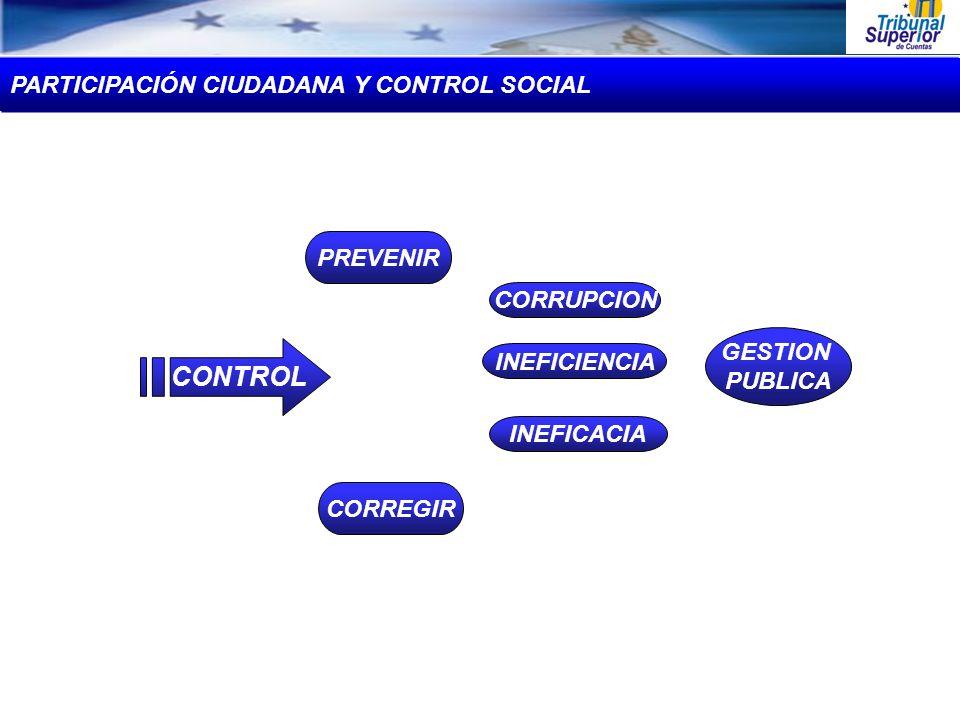 Y/O CONTROL PARTICIPACIÓN CIUDADANA Y CONTROL SOCIAL PREVENIR