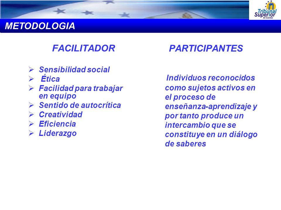 METODOLOGIA PARTICIPANTES.