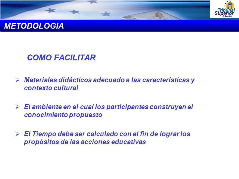 METODOLOGIA COMO FACILITAR. Materiales didácticos adecuado a las características y contexto cultural.