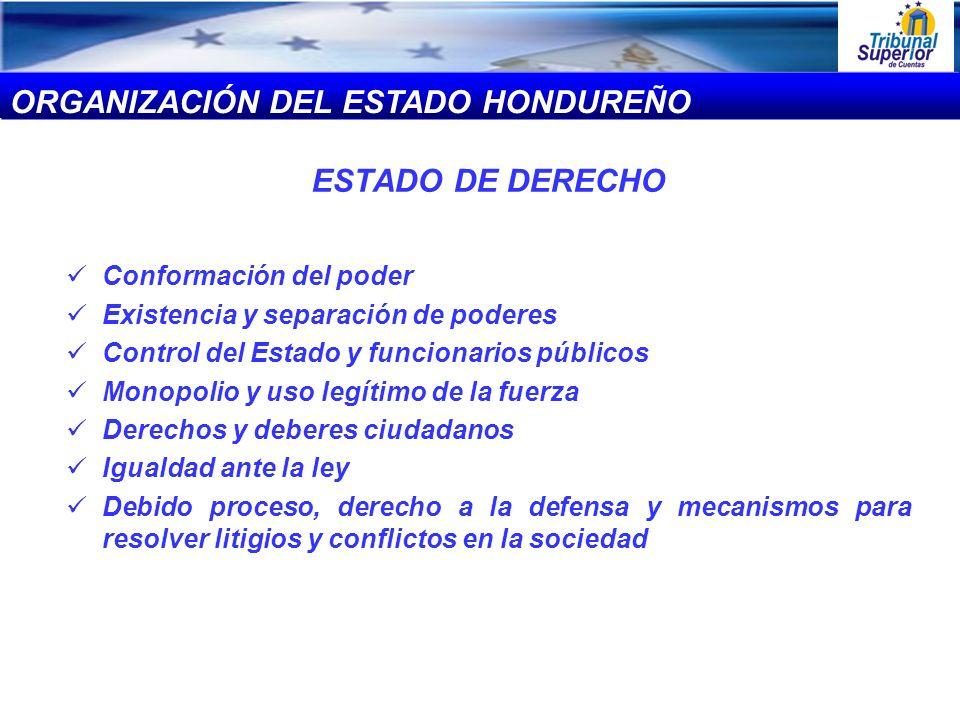 ORGANIZACIÓN DEL ESTADO HONDUREÑO