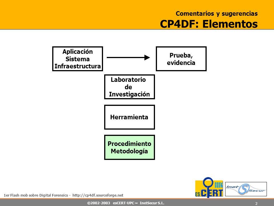 Comentarios y sugerencias CP4DF: Elementos