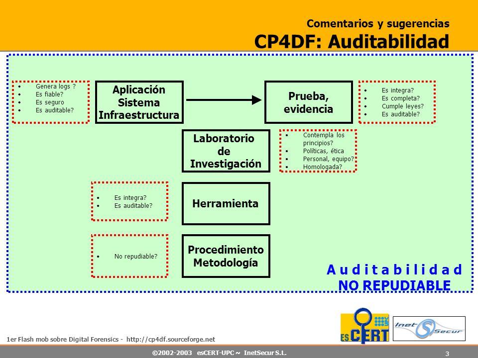 Comentarios y sugerencias CP4DF: Auditabilidad