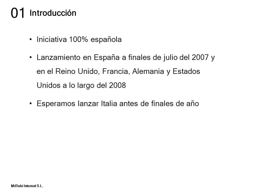 01 Introducción Iniciativa 100% española