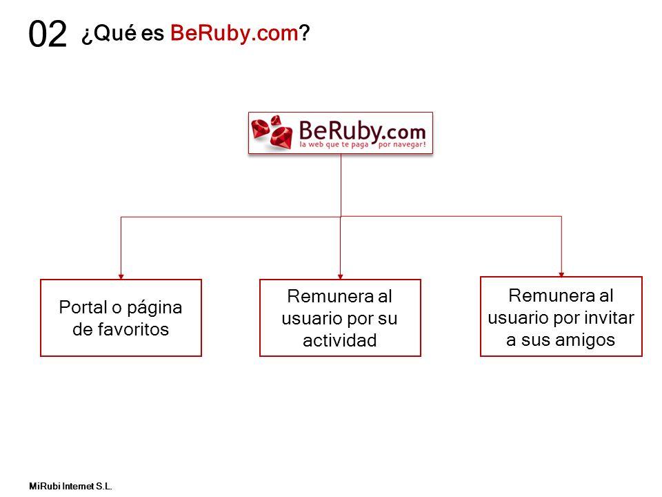 02 ¿Qué es BeRuby.com Remunera al usuario por su actividad
