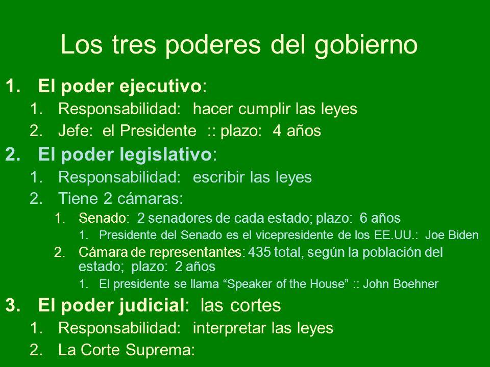 Los tres poderes del gobierno