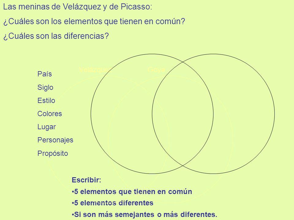 Las meninas de Velázquez y de Picasso: