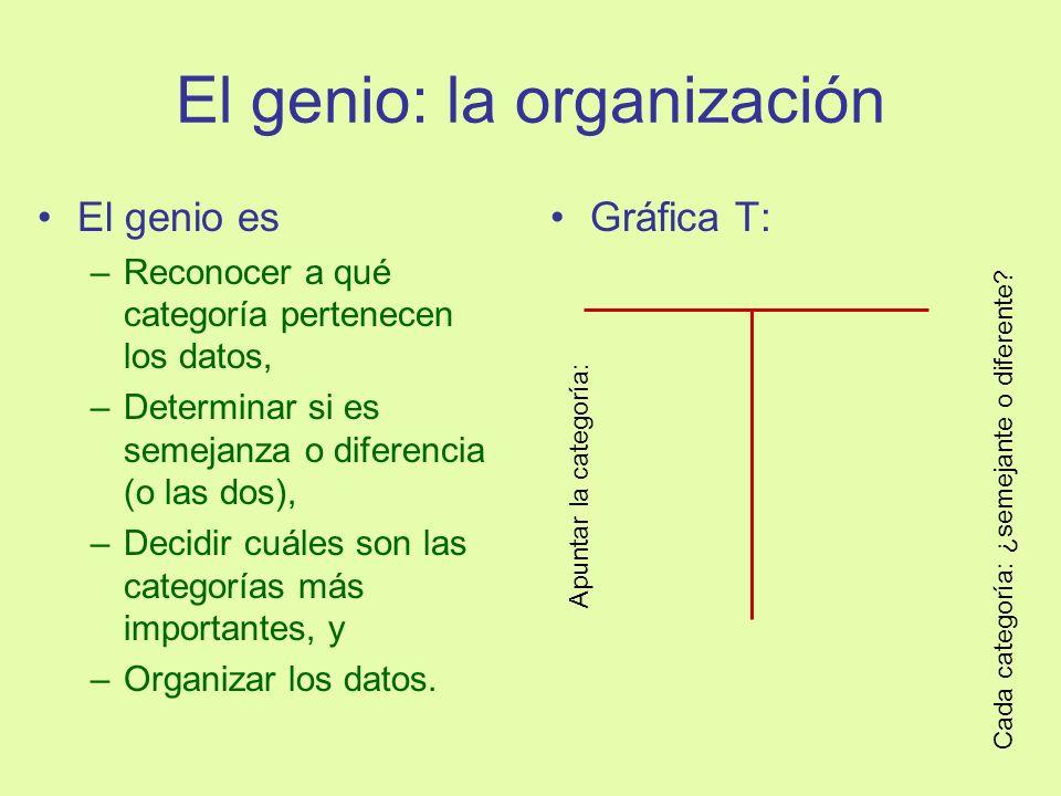 El genio: la organización