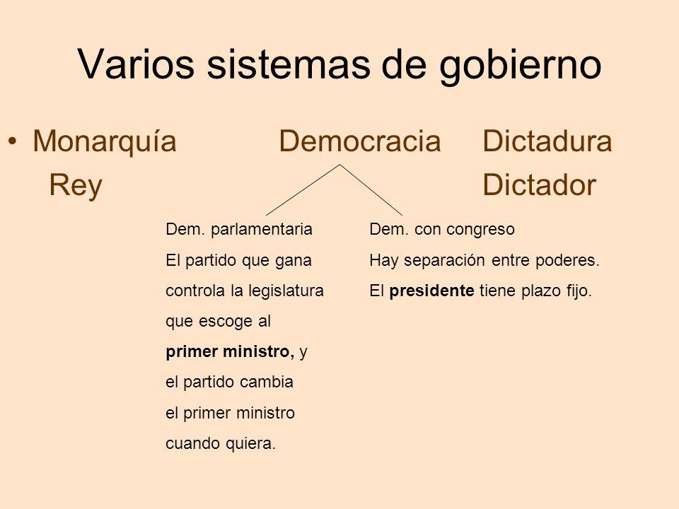 Varios sistemas de gobierno