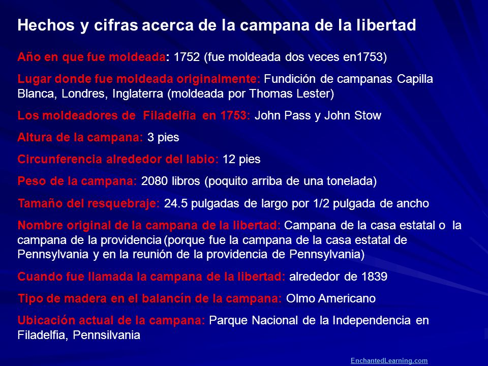 Hechos y cifras acerca de la campana de la libertad