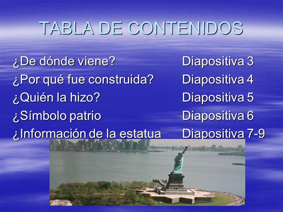 TABLA DE CONTENIDOS ¿De dónde viene Diapositiva 3