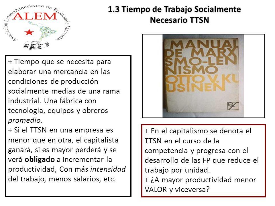 1.3 Tiempo de Trabajo Socialmente Necesario TTSN