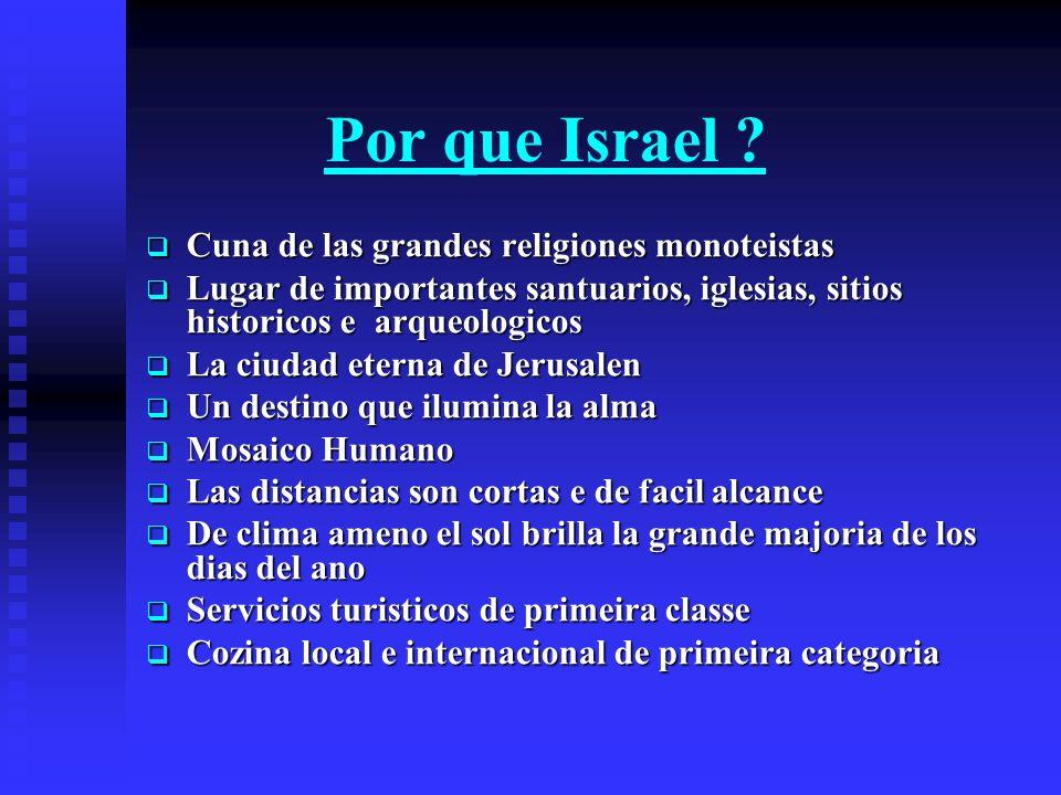 Por que Israel Cuna de las grandes religiones monoteistas