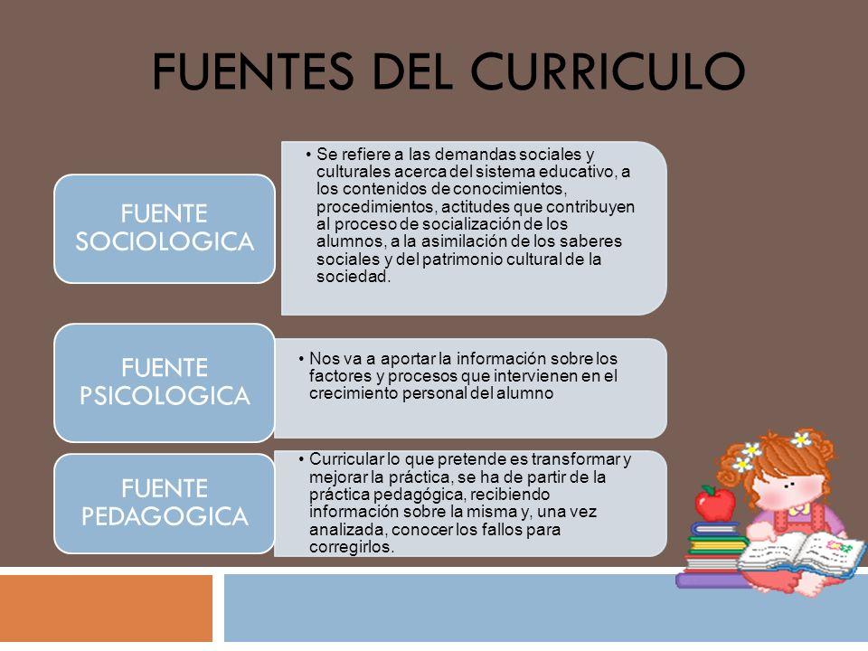 FUENTES DEL CURRICULO FUENTE SOCIOLOGICA.