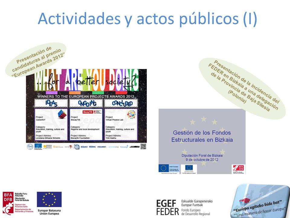 Actividades y actos públicos (I)