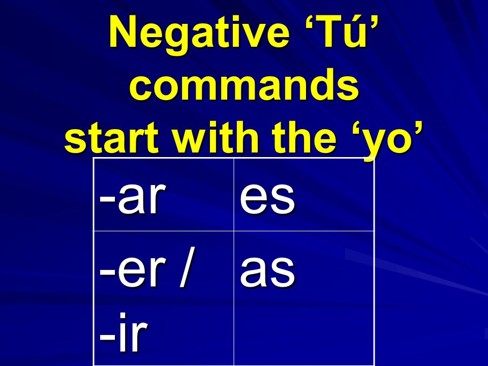 Negative 'Tú' commands start with the 'yo'