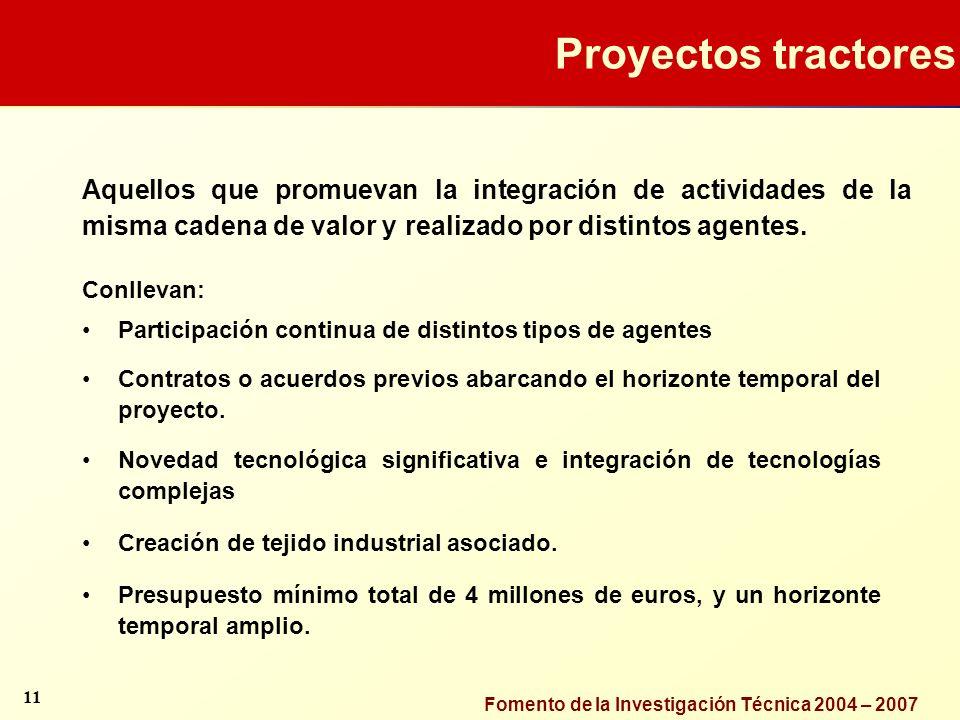 Proyectos tractores Aquellos que promuevan la integración de actividades de la misma cadena de valor y realizado por distintos agentes.