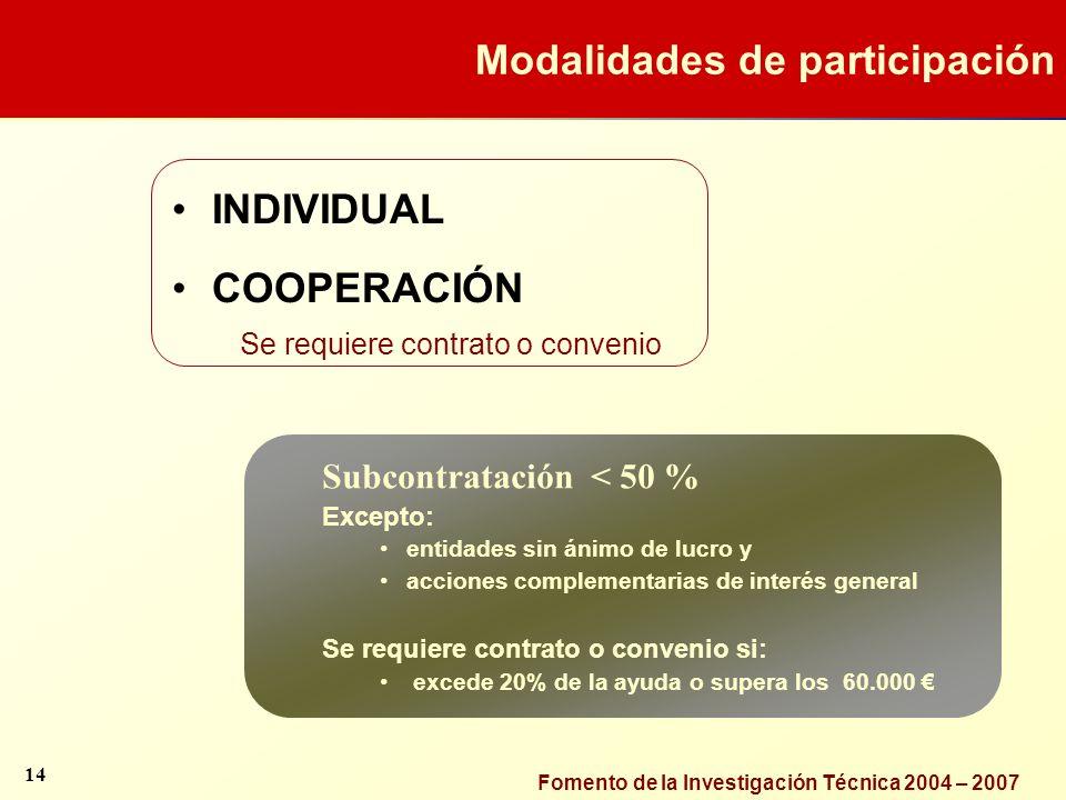 Modalidades de participación