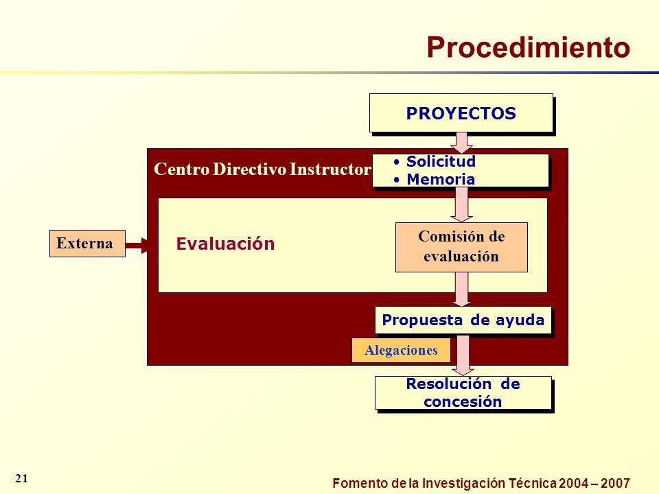 Procedimiento Centro Directivo Instructor PROYECTOS Evaluación