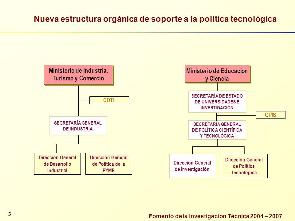 Nueva estructura orgánica de soporte a la política tecnológica