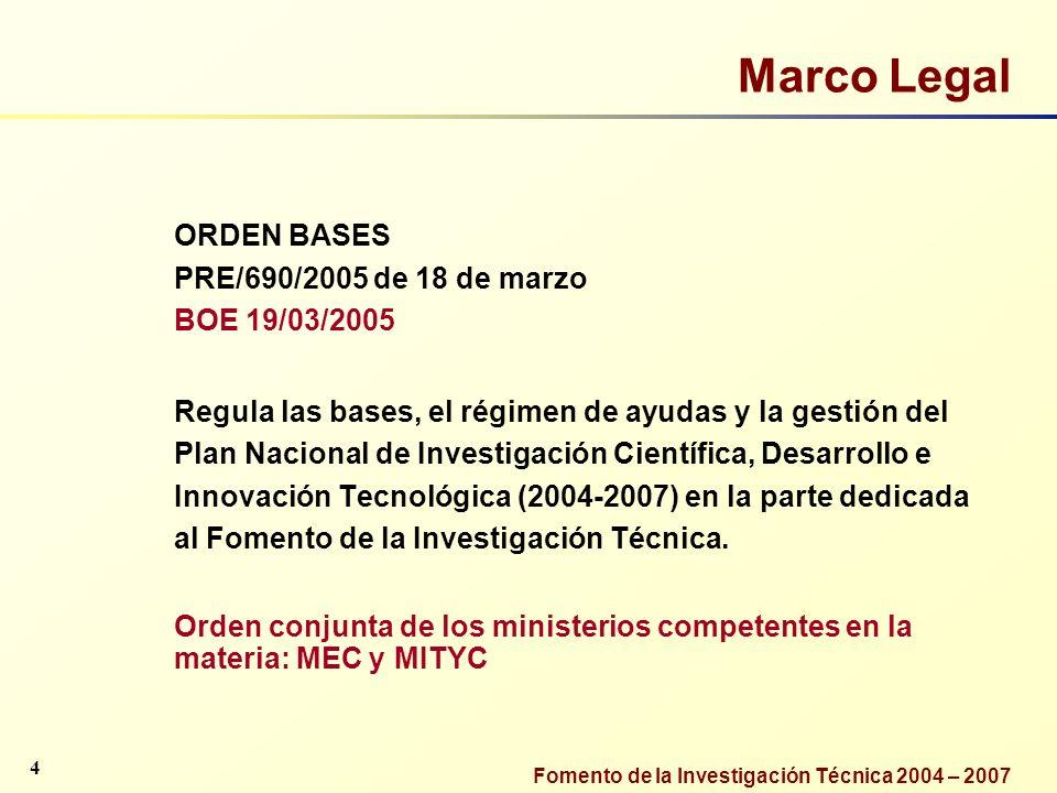 Marco Legal ORDEN BASES PRE/690/2005 de 18 de marzo BOE 19/03/2005