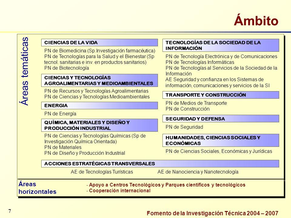 Ámbito Áreas temáticas Áreas horizontales 7 CIENCIAS DE LA VIDA
