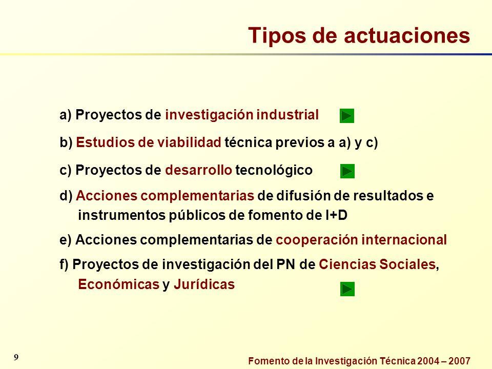 Tipos de actuaciones a) Proyectos de investigación industrial