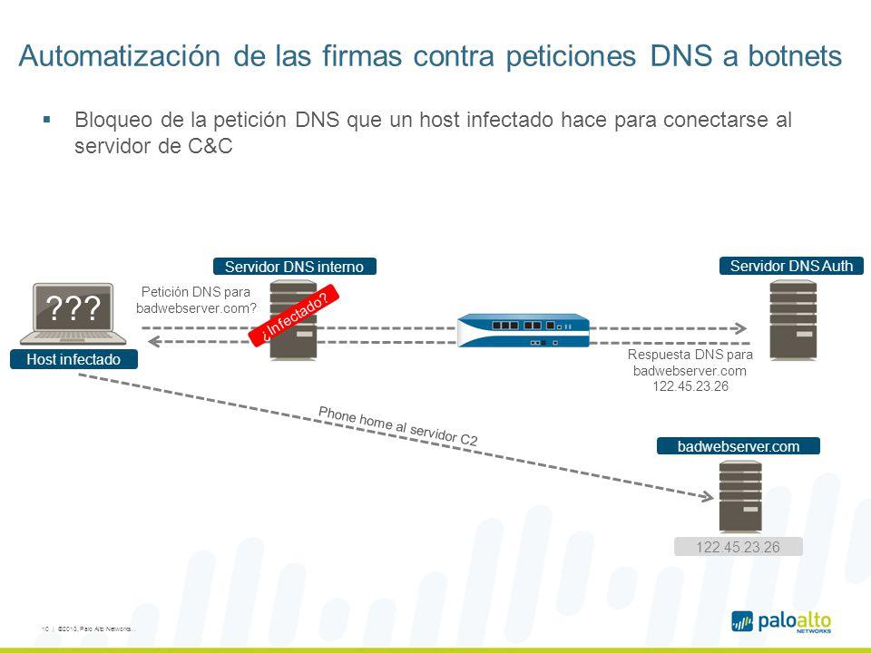 Automatización de las firmas contra peticiones DNS a botnets