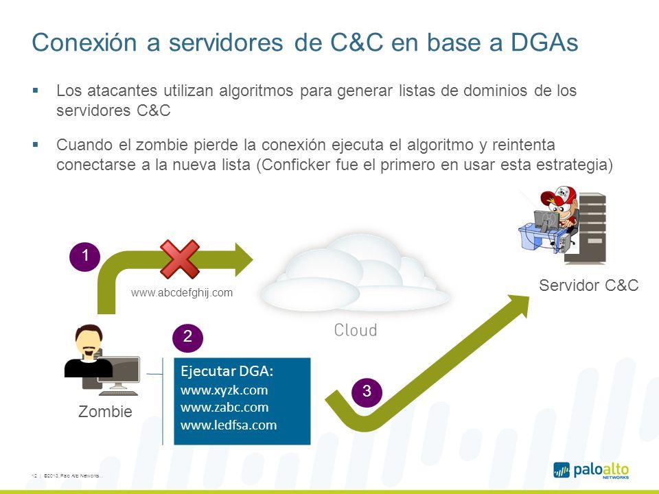 Conexión a servidores de C&C en base a DGAs