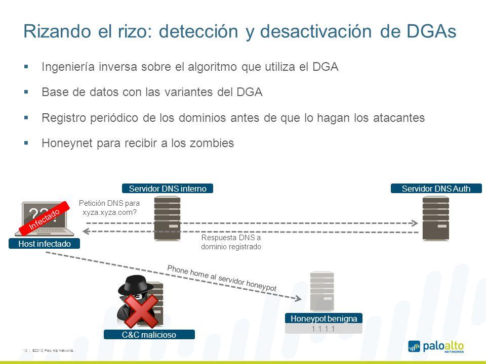 Rizando el rizo: detección y desactivación de DGAs