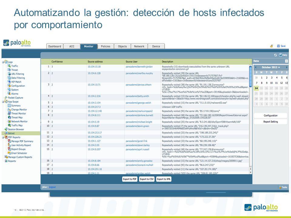 Automatizando la gestión: detección de hosts infectados por comportamiento