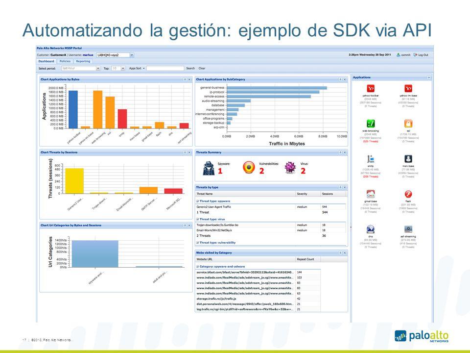 Automatizando la gestión: ejemplo de SDK via API