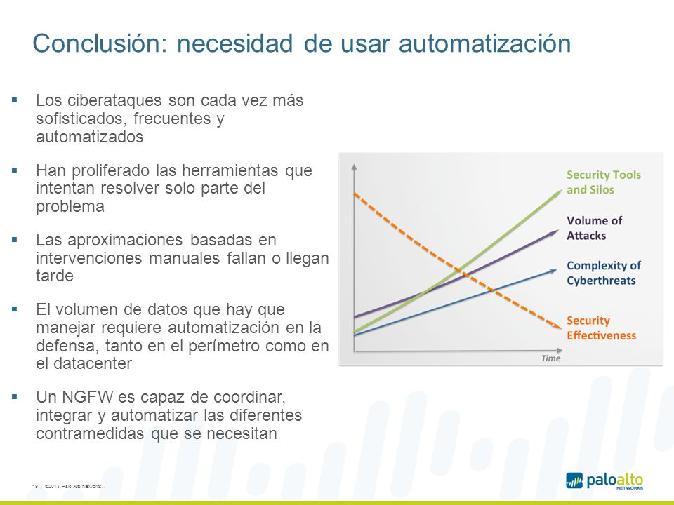 Conclusión: necesidad de usar automatización