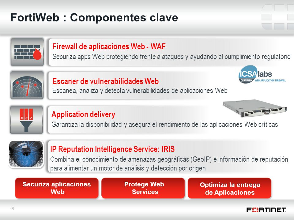 FortiWeb : Componentes clave