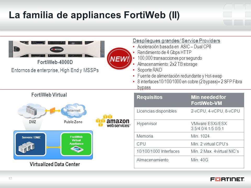 La familia de appliances FortiWeb (II)