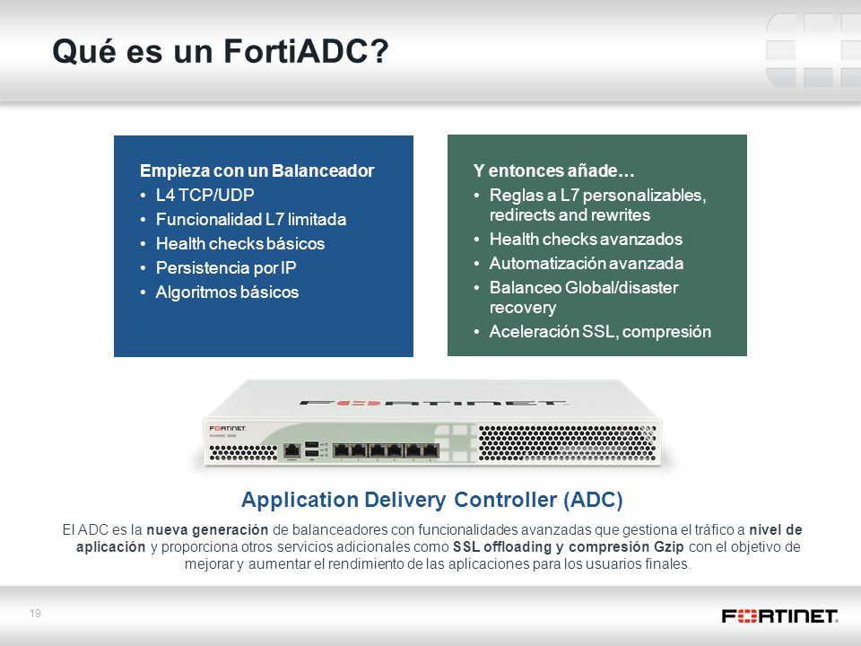 Application Delivery Controller (ADC)