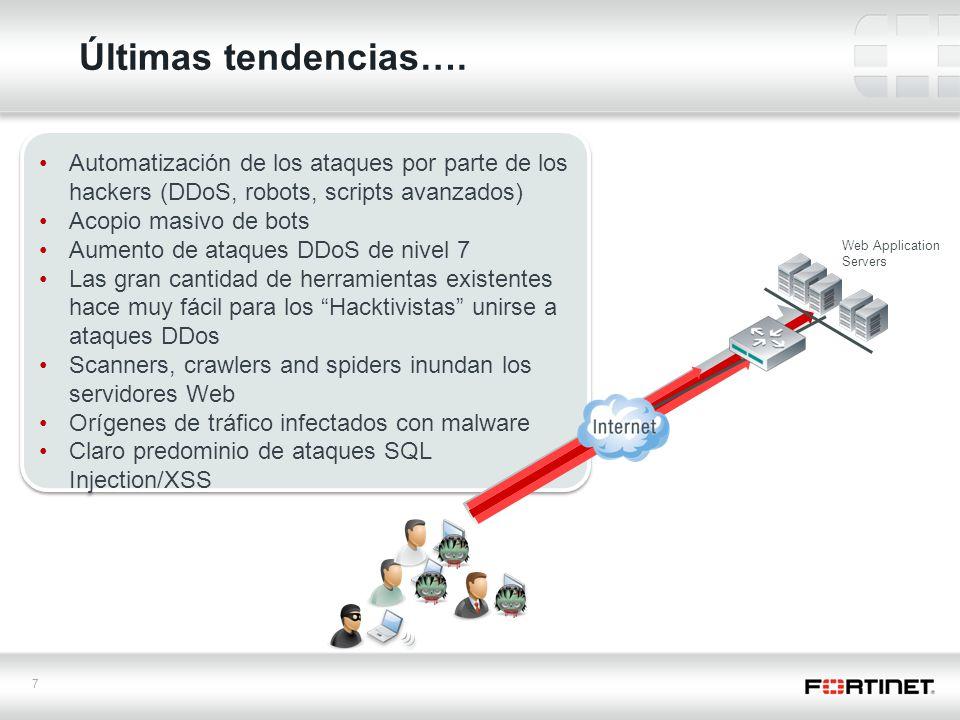Últimas tendencias…. Automatización de los ataques por parte de los hackers (DDoS, robots, scripts avanzados)