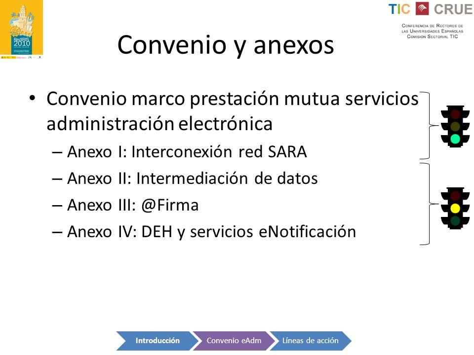 Convenio y anexos Convenio marco prestación mutua servicios administración electrónica. Anexo I: Interconexión red SARA.