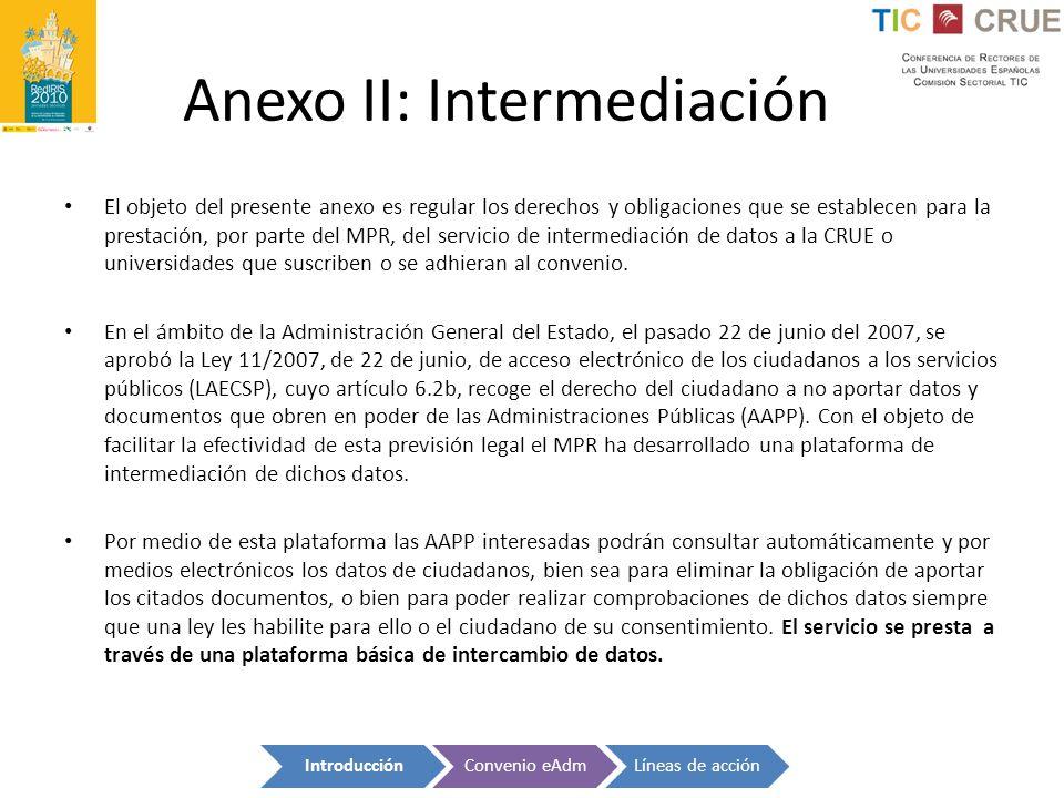 Anexo II: Intermediación