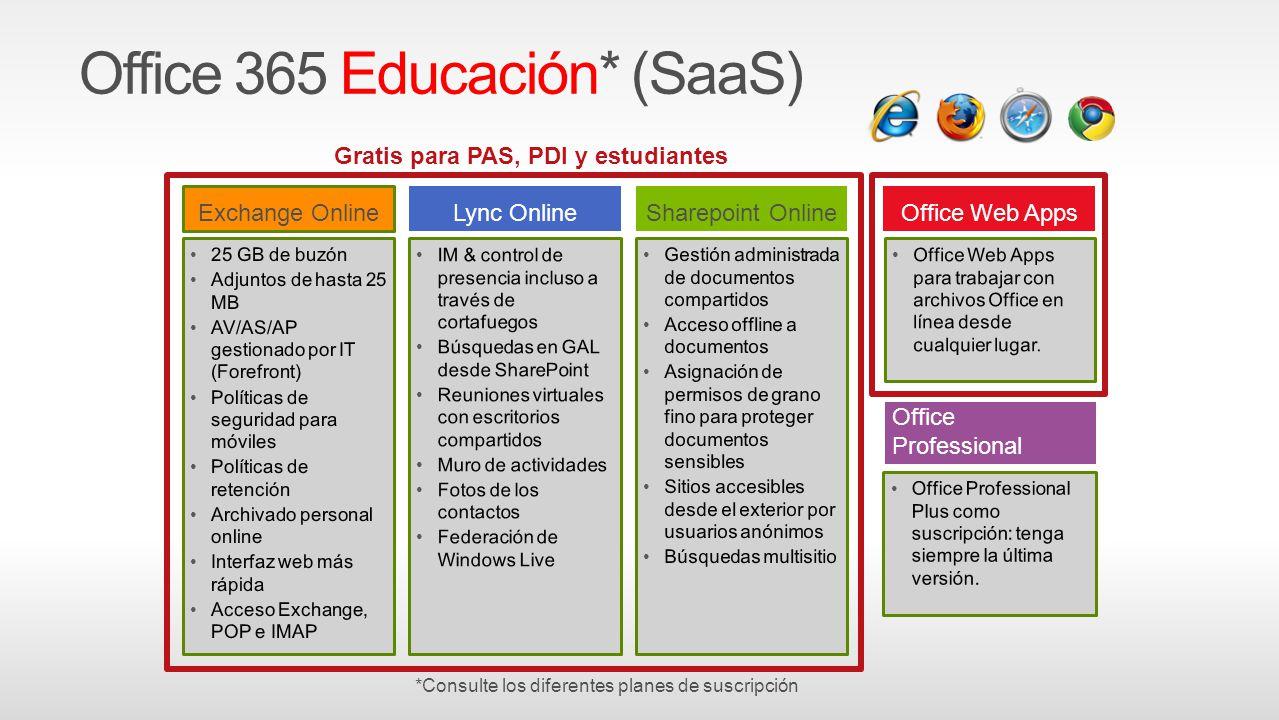 Office 365 Educación* (SaaS)