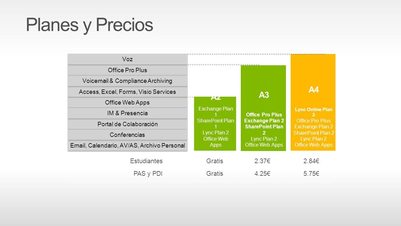 Planes y Precios A4 A3 A2 Estudiantes Gratis 2.37€ 2.84€ PAS y PDI