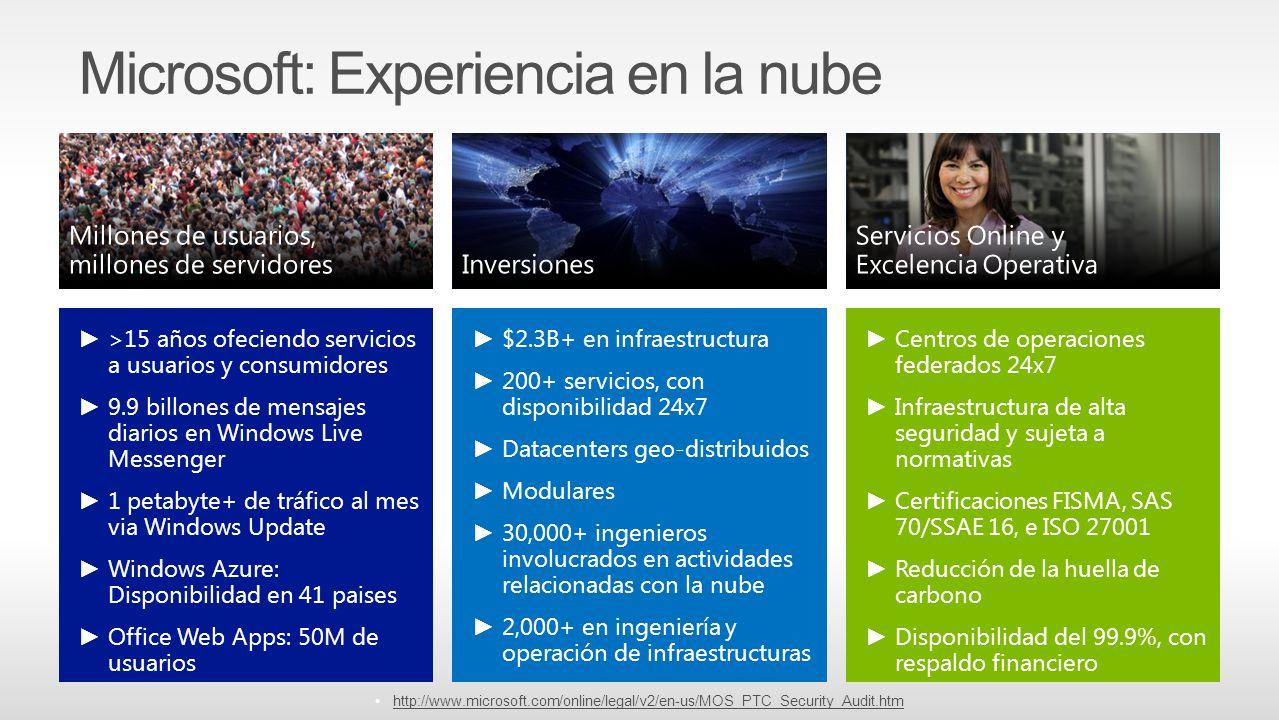 Microsoft: Experiencia en la nube