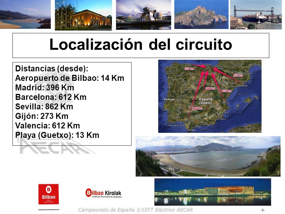 Localización del circuito
