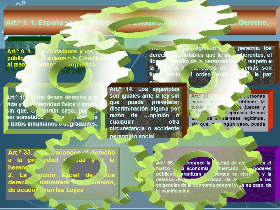 Art.º 1. 1. España se constituye en un Estado social y democrático de Derecho,