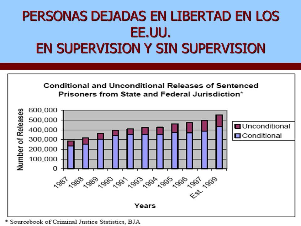 PERSONAS DEJADAS EN LIBERTAD EN LOS EE. UU