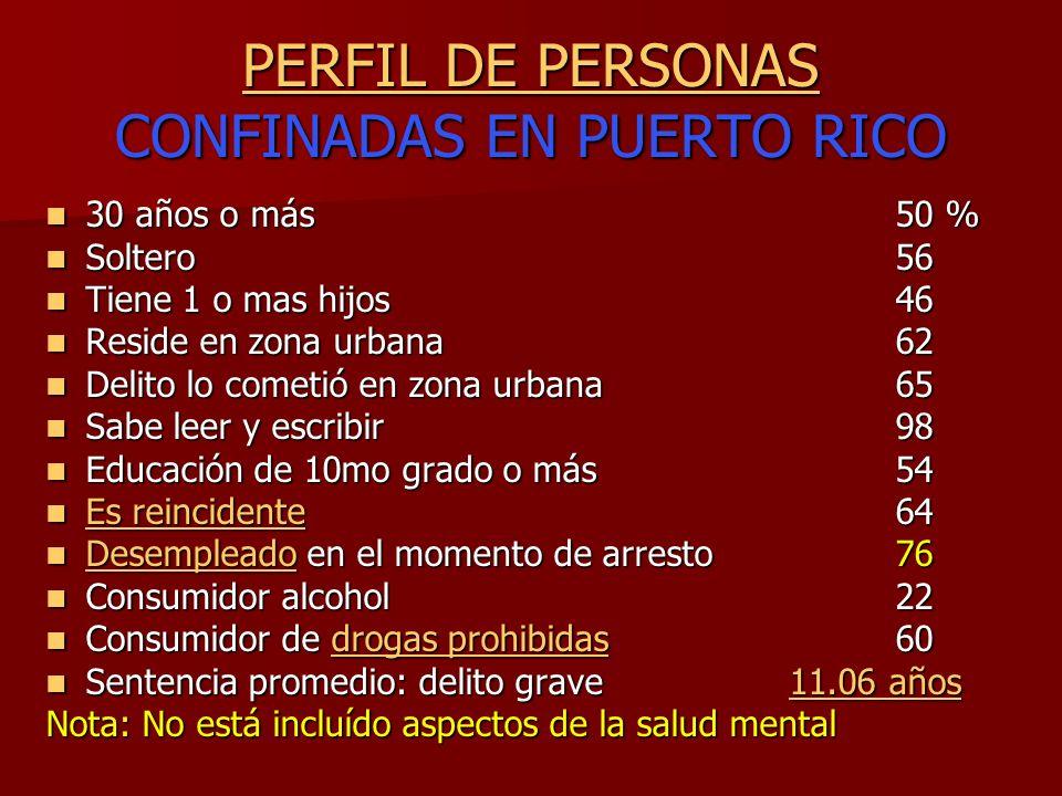 PERFIL DE PERSONAS CONFINADAS EN PUERTO RICO