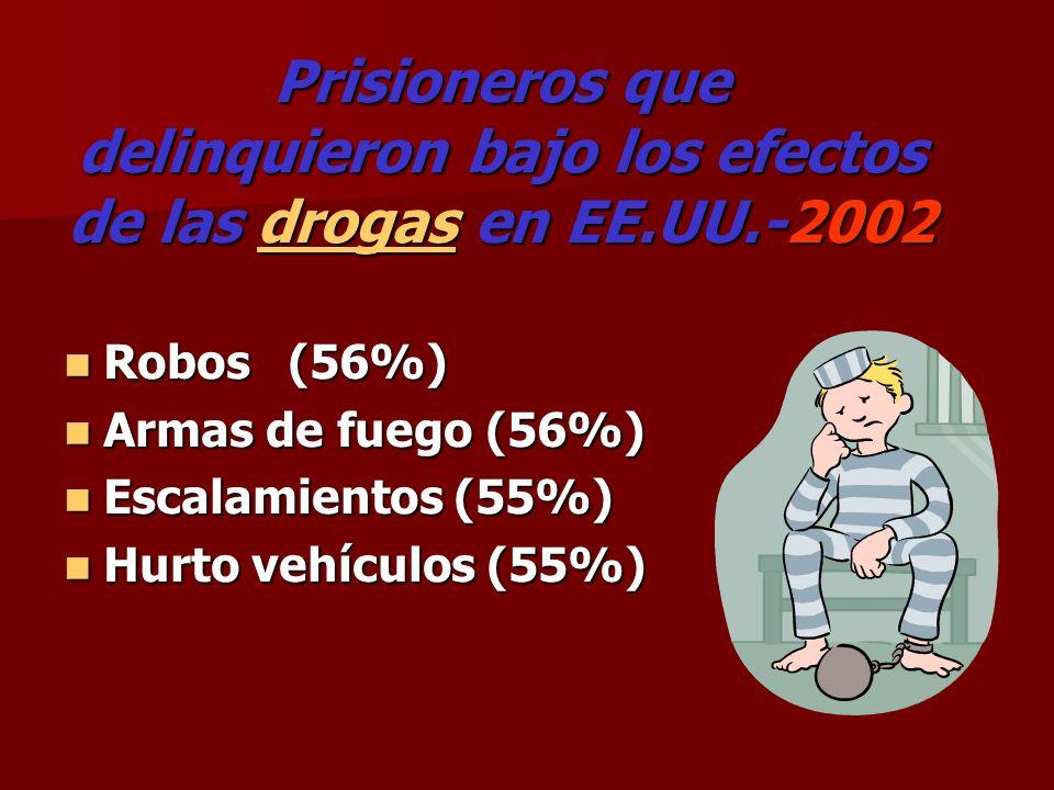Prisioneros que delinquieron bajo los efectos de las drogas en EE. UU