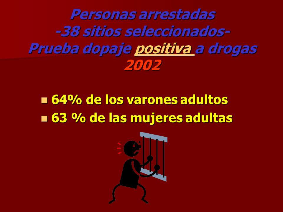 Personas arrestadas -38 sitios seleccionados- Prueba dopaje positiva a drogas 2002