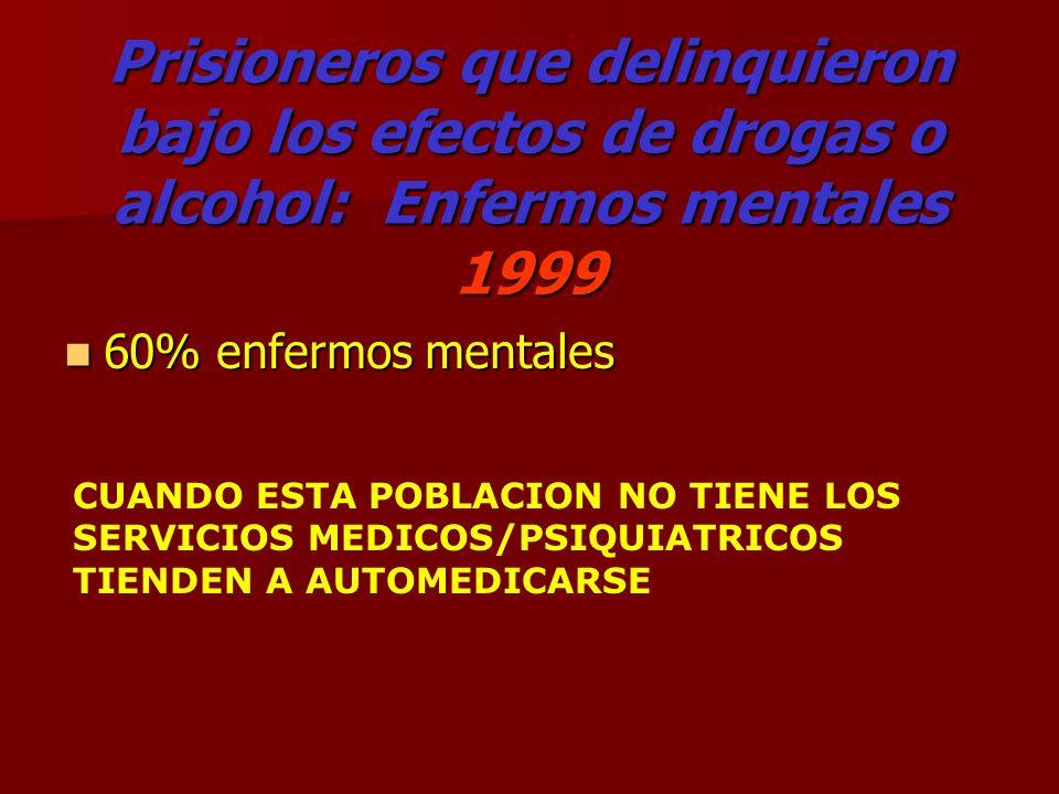 Prisioneros que delinquieron bajo los efectos de drogas o alcohol: Enfermos mentales 1999