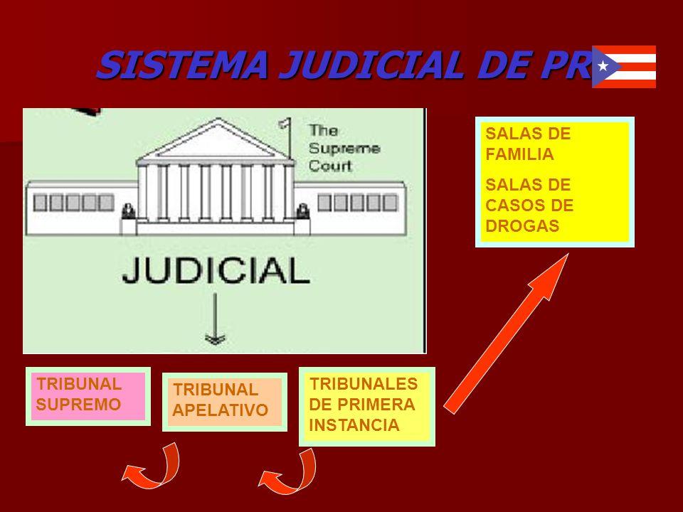 SISTEMA JUDICIAL DE PR SALAS DE FAMILIA SALAS DE CASOS DE DROGAS