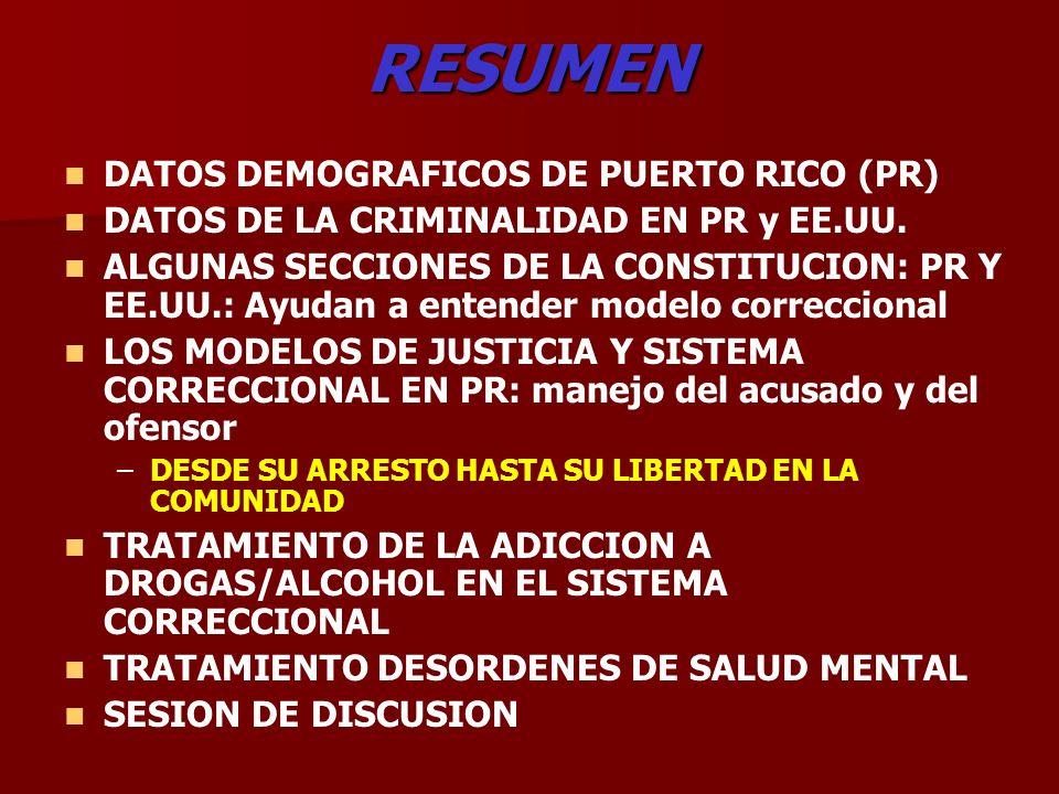 RESUMEN DATOS DEMOGRAFICOS DE PUERTO RICO (PR)